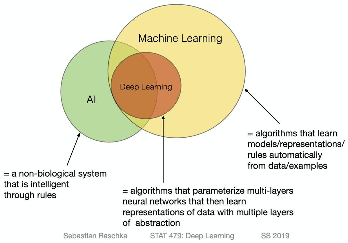 Python Machine Learning Sebastian Pdf