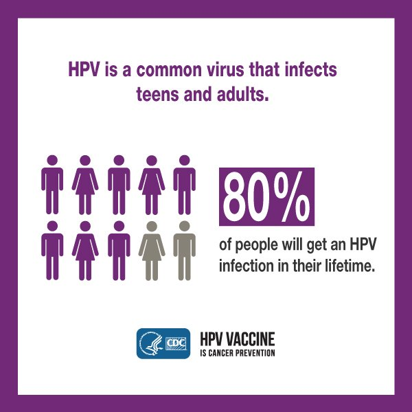 hpv virus how to get rid