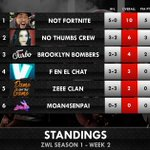 Image for the Tweet beginning: #ICYMI: The final standings for