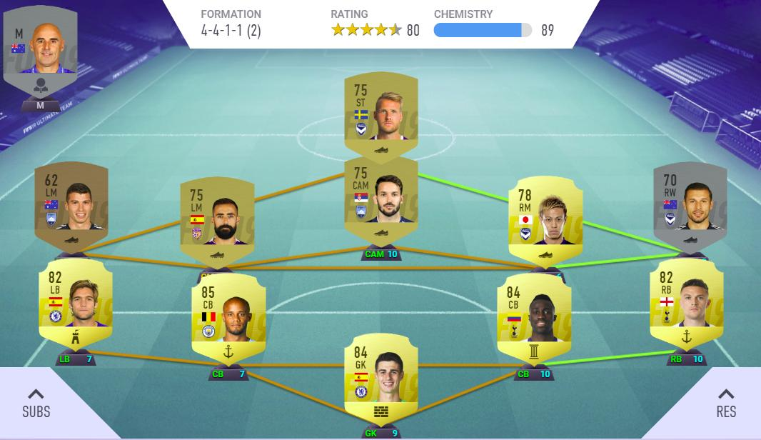 hey @MattHDGamer  you should do a weekend league with this team #fut19 #FUTPlayerDays #FUTChamps