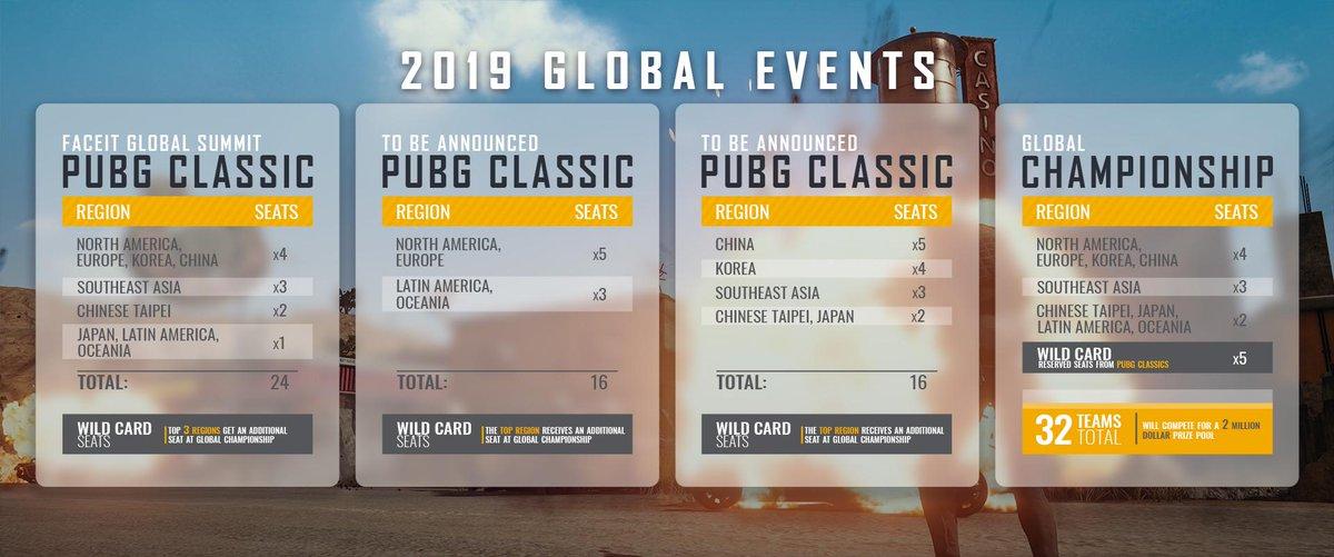 Kết quả hình ảnh cho 2019 global event pubg