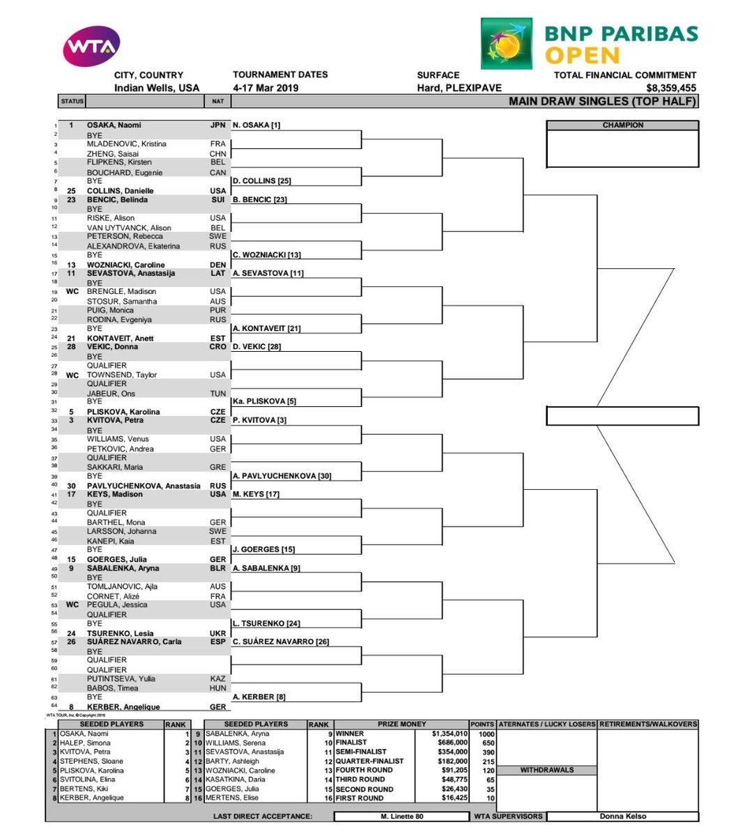 WTA 2019 - Page 30 D03gN89X0AAF5vj