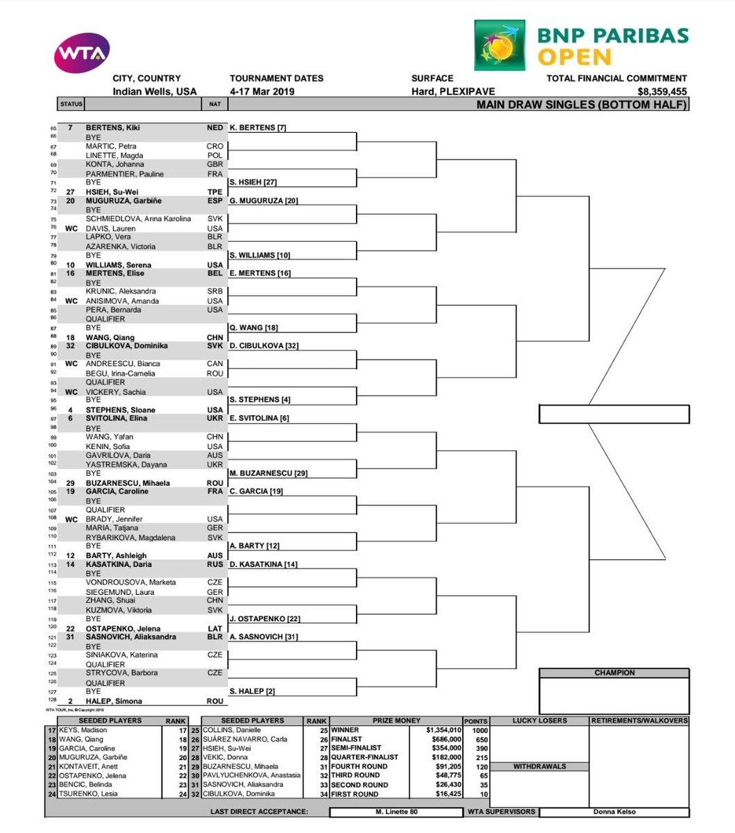 WTA 2019 - Page 30 D03gOdqXgAAklKI