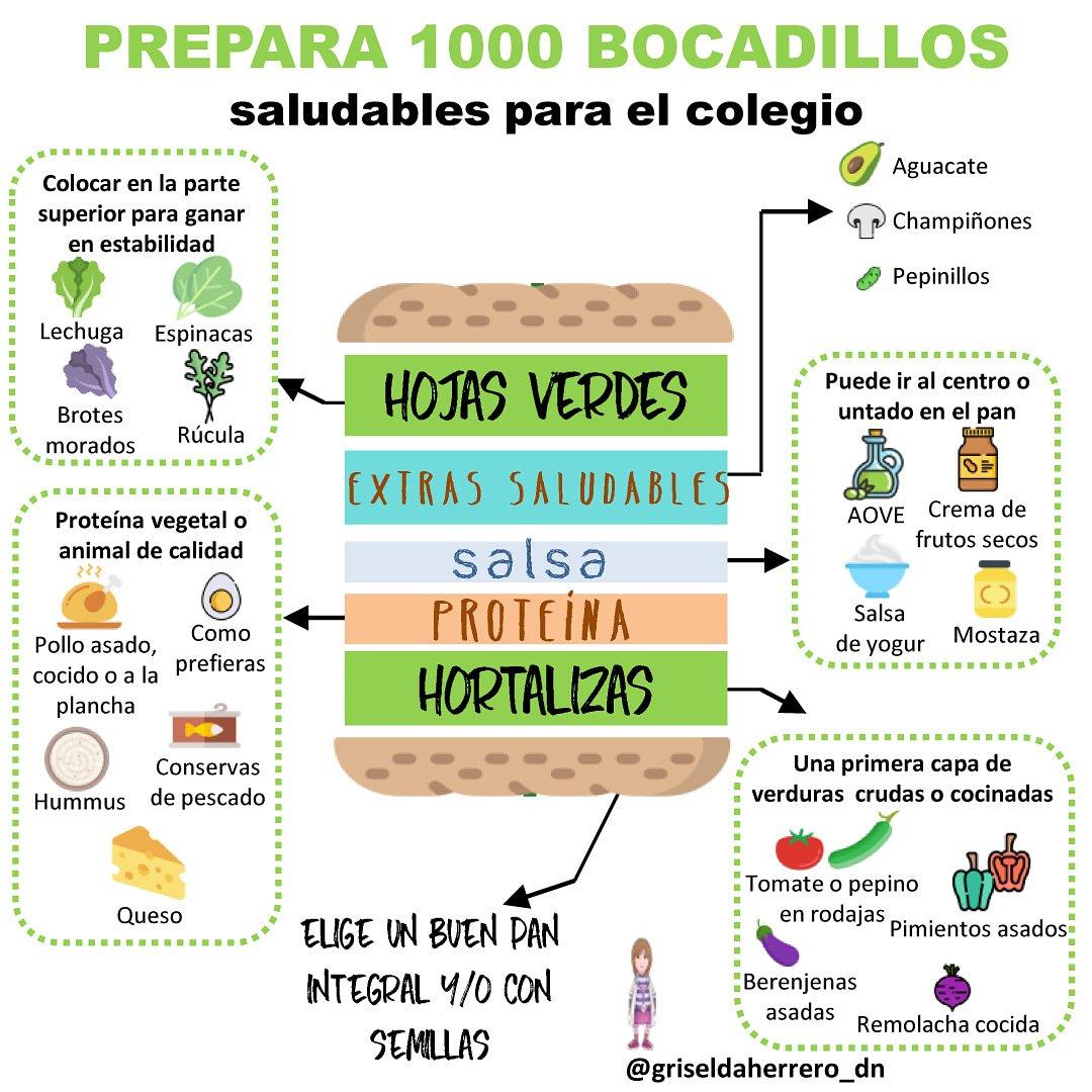 """Griselda Herrero Martín در توییتر """"Prepara 1000 bocadillos o más. No es necesario que sólo prepares bocadillos a partir de ahora pero si los haces, que sean saludables. Más en mi IG @"""