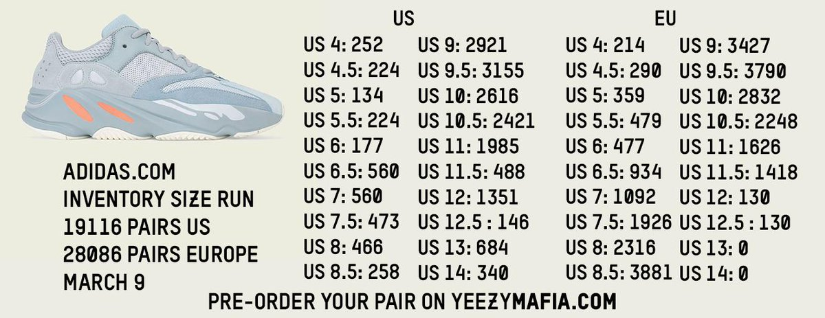 9ac268d130504 YEEZY BOOST 700 INERTIA ONLINE INVENTORY SIZE RUN PRE-ORDER YOUR PAIR NOW  ON http   YEEZYMAFIA.COM RT + LIKE AND COMMENT YOUR SIZE FOR A CHANCE TO  WIN YOUR ...
