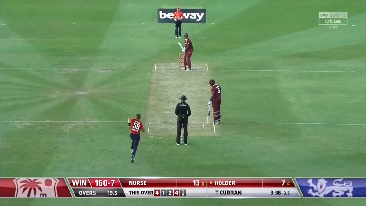 Risk and reward: Why aren't more yorkers bowled?
