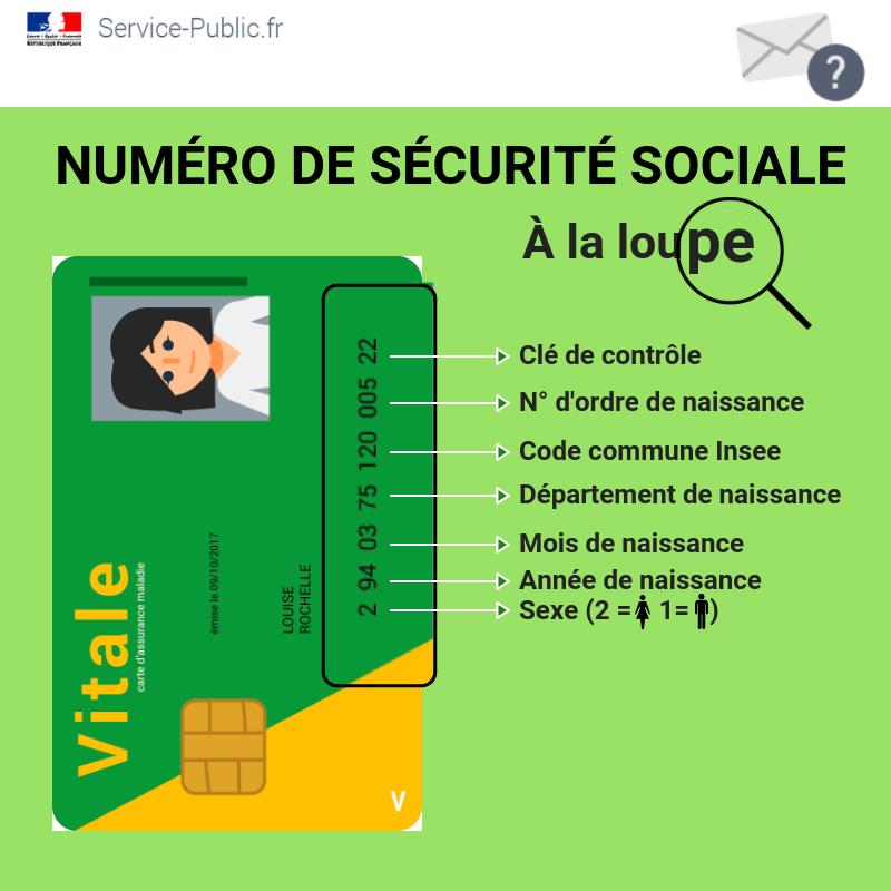 Carte Vitale 2019.Service Public Fr On Twitter Sante Votre