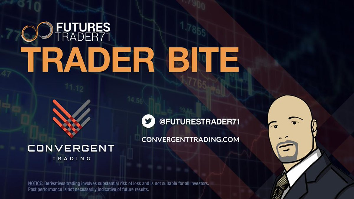 LIVE #TraderBite Current market context & today's plan in 1 min #ES_F #Trading   Please RT  https://t.co/LwwXkz4SMm