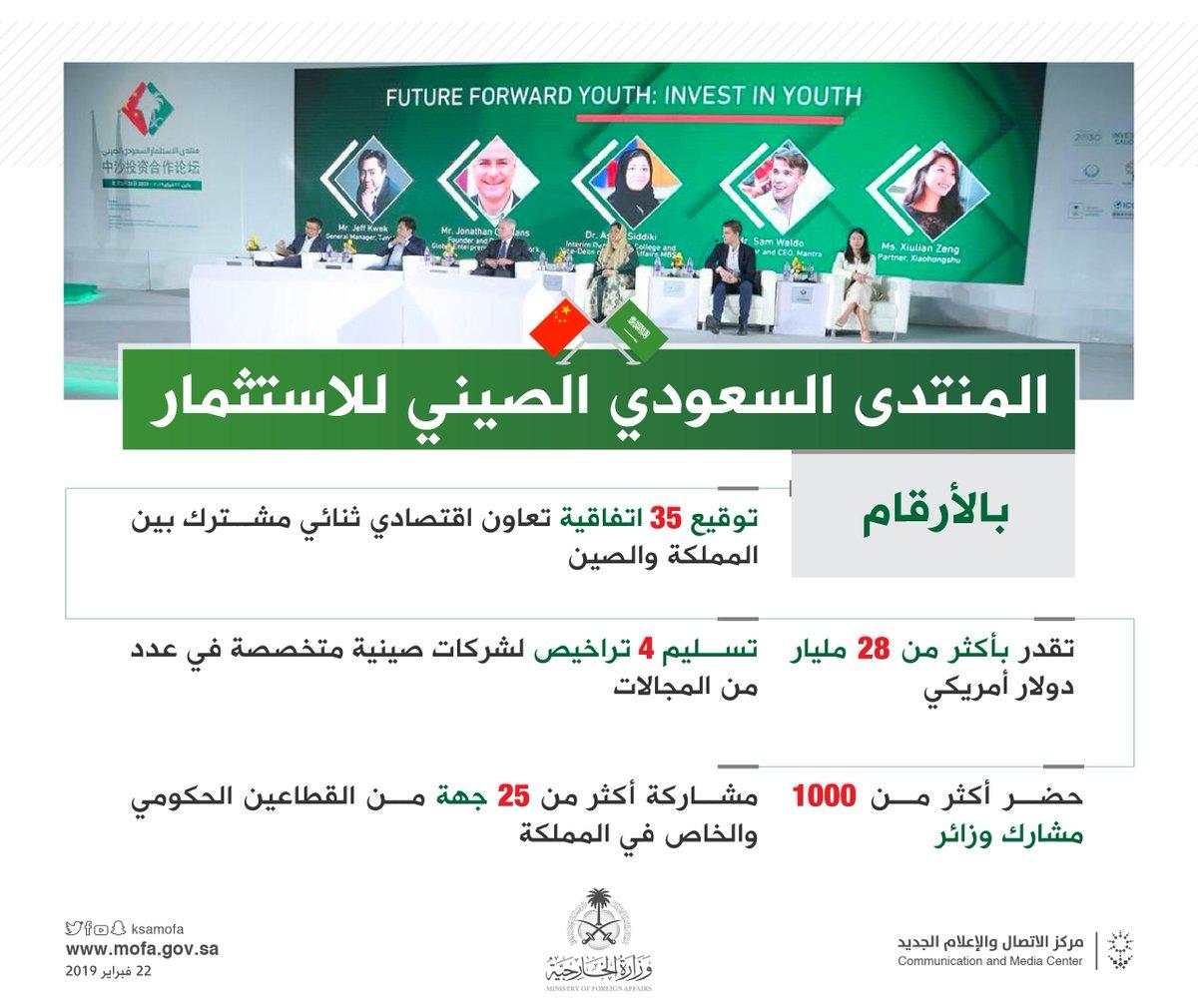#إنفوجرافيك_الخارجية   #منتدى_الاستثمار_السعودي_الصيني تعزيز لفرص التعاون الاقتصادي المشترك 🇸🇦🇨🇳  #ولي_العهد_في_الصين #CrownPrinceInChina