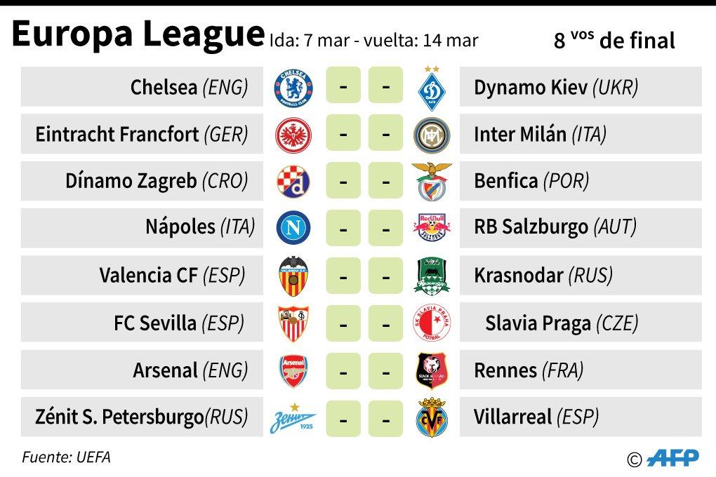 Calendario Milan Europa League.Agence France Presse On Twitter Calendarios De Los Octavos