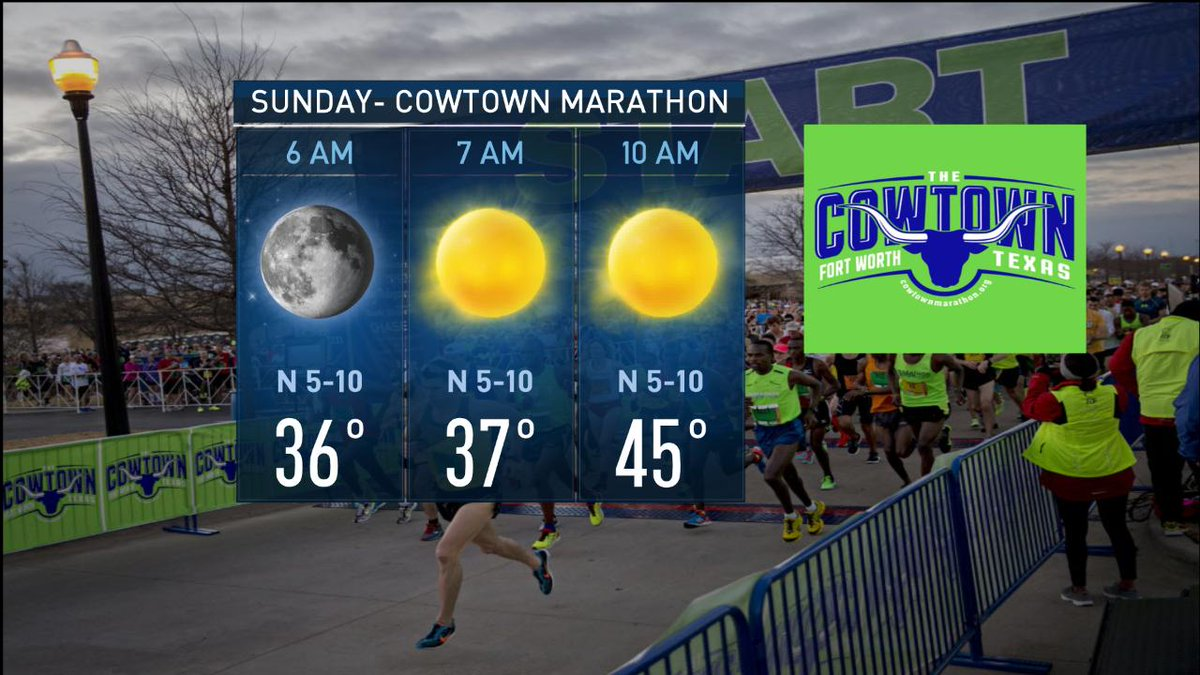 Dry but chilly for the #Cowtown races on Sunday. http://www.nbcdfw.com/weather  #NBCDFWWeather #dfwwx @nbcdfw @nbcdfwweather