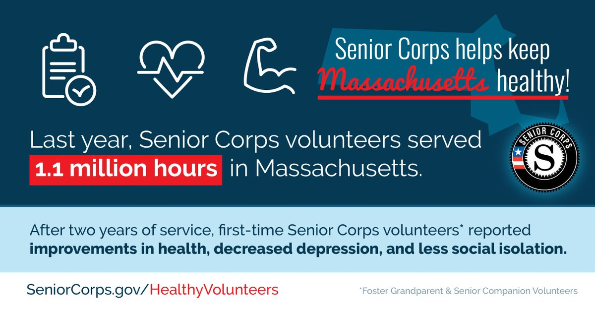 Older residents in MA contribute so much through volunteerism. A new @SeniorCorps study reports what we've known for some time – when you volunteer, you help others AND you help yourself. https://www.nationalservice.gov/programs/senior-corps/senior-corps-and-health-benefits…  #MeaningAndPurpose #HealthyVolunteers #seniors #volunteering