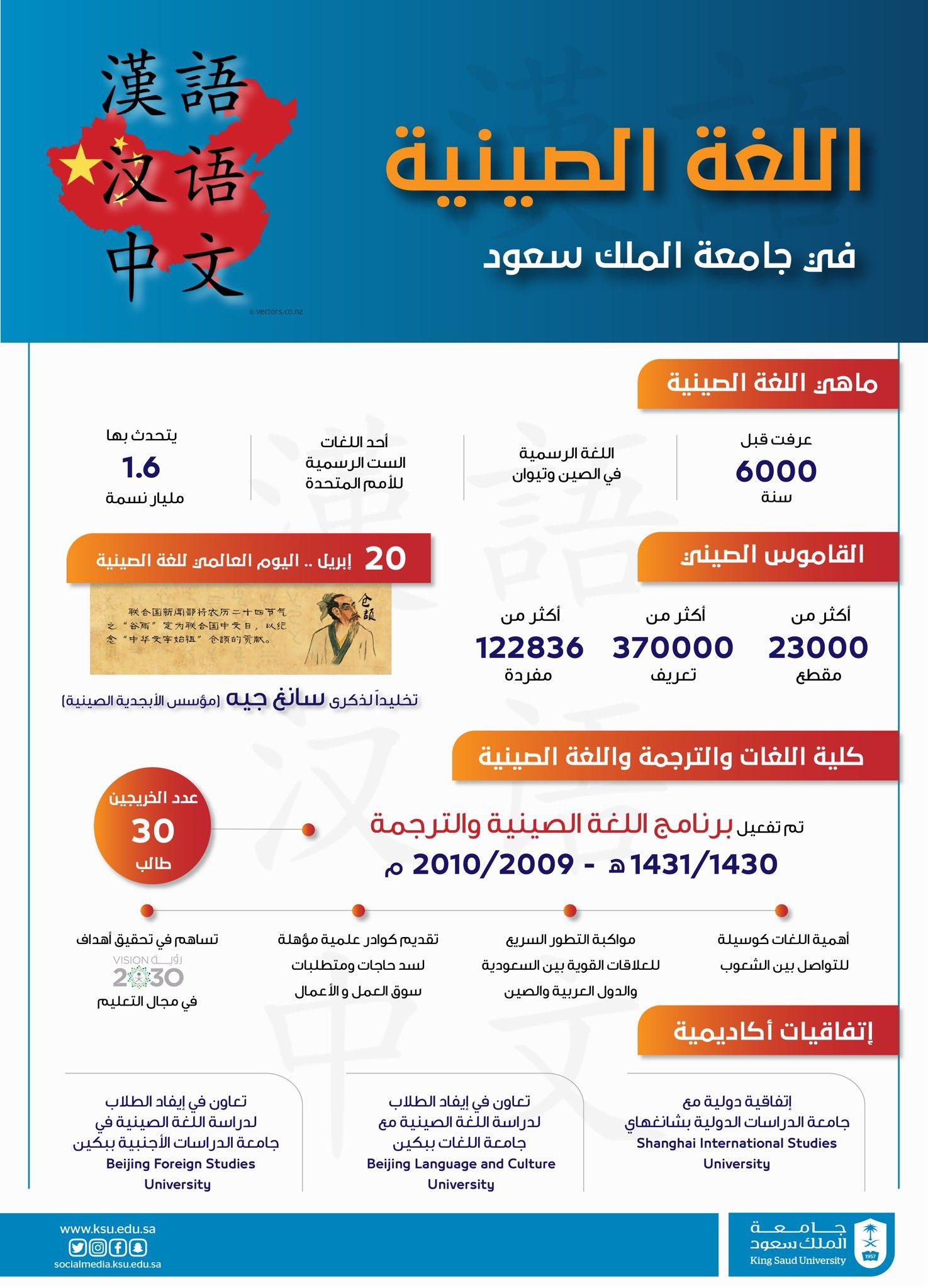 جامعة الملك سعود On Twitter الريادة في تعليم اللغة الصينية إلى آفاق جديدة ادراج اللغه الصينية في المناهج
