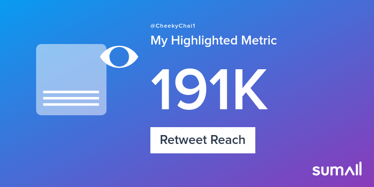 My week on Twitter 🎉: 31 Mentions, 20.6K Mention Reach, 46 Likes, 29 Retweets, 191K Retweet Reach. See yours with https://sumall.com/performancetweet?utm_source=twitter&utm_medium=publishing&utm_campaign=performance_tweet&utm_content=text_and_media&utm_term=225de493f3a27a15a7df0503…