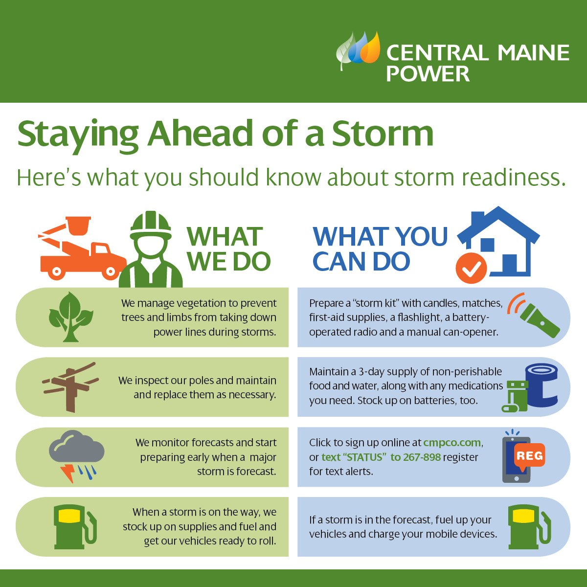 Central Maine Power Cmpco Twitter