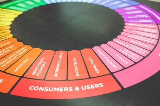 Top 8 marketing Trends That Will Define 2017 http://dld.bz/fn6p8