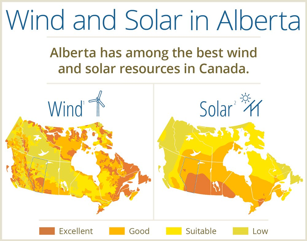 #SolarEnergy in Alberta has never looked brighter! The province is home to some of the best renewable resources in Canada. #abenergy #ableg