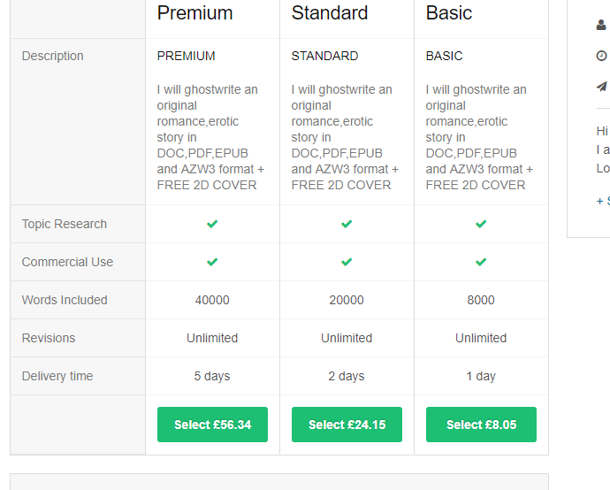 Following #CopyPasteCris &amp; the ghost-writer claims, I&#39;m now morbidly browsing Fiverr &amp; seeing what the going rate is to pay someone else to write you 40k words. Every part of this is depressing. <br>http://pic.twitter.com/oCMKmmdJqU