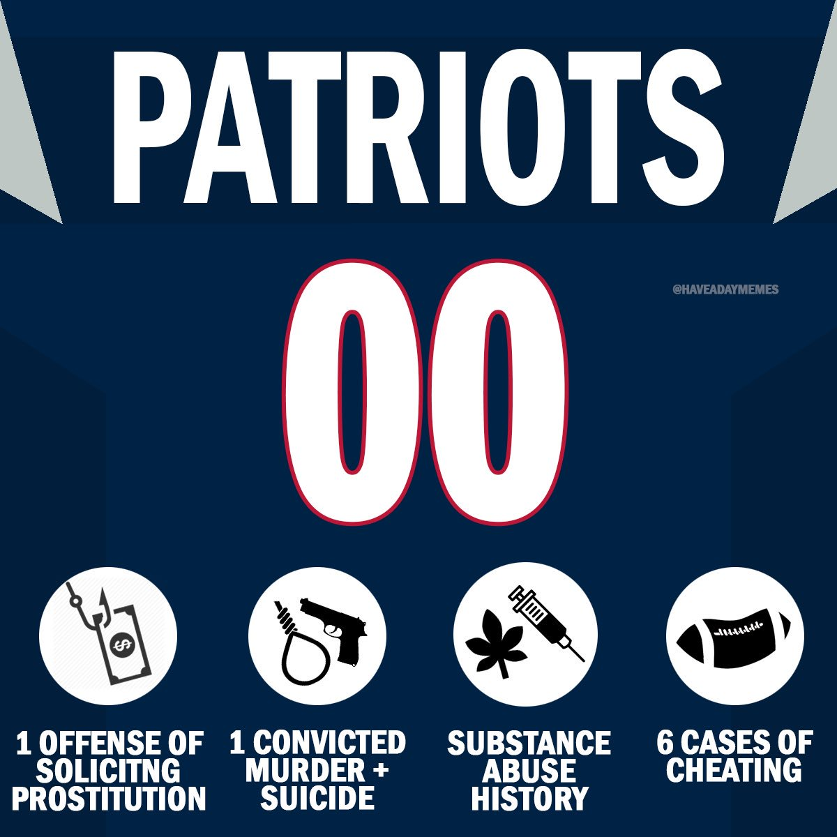Now with Robert Kraft's arrest, you can consider the Patriots team complete! #HaveADay<br>http://pic.twitter.com/tC1eYEpgKZ