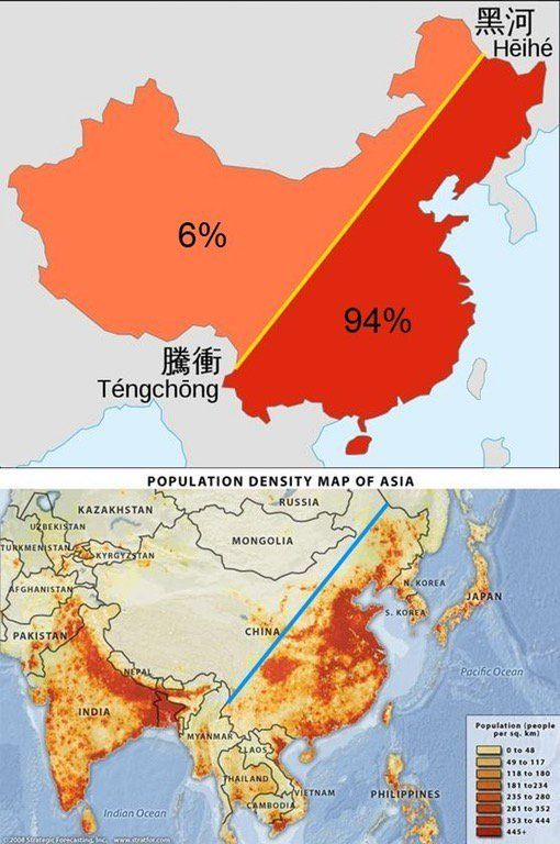 """This map shows that the population in China is unevenly distributed. The Heihe-Tengchong line splits the country approximately in half but only 6% live in the western half. Source:  https:// buff.ly/2GSLbwm  &nbsp;  """"  https:// buff.ly/2IsFbge  &nbsp;   <br>http://pic.twitter.com/u6RE1hXMYh"""