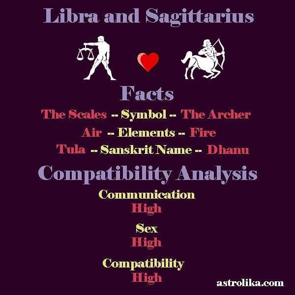 libra zodiac love compatibility