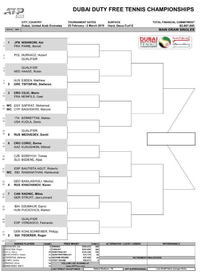 Dubai Tennis Championships 2019 - ATP 500 - Page 2 D0FLbYsWwAEWIVa