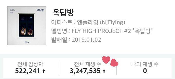 &#39;옥탑방(Rooftop)&#39; by @NFlyingofficial has reached 3.2 million streams and 522k listeners on Genie. <br>http://pic.twitter.com/0C8lUnle95