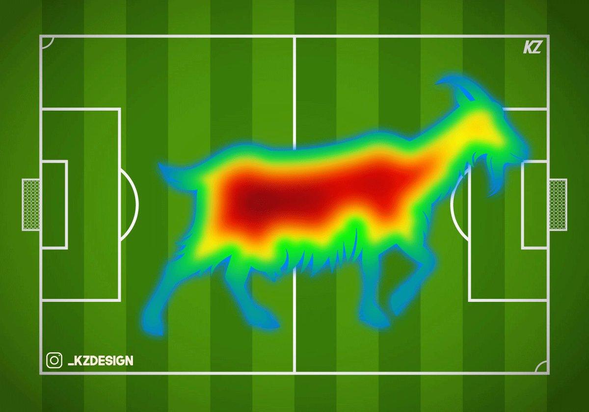 Leo Messi his Heat-Map against Sevilla 🐐👑