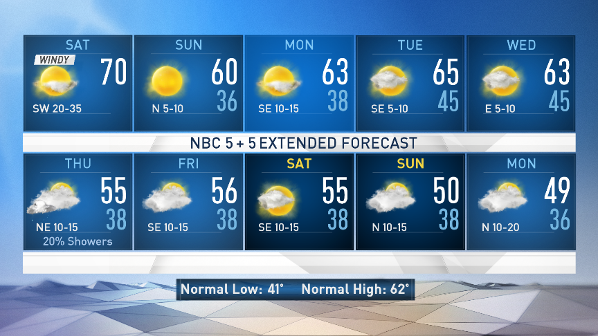 We're staying dry and mild for the next 5 days. Here's a look at your 10-day forecast. Enjoy the rest of your morning and weekend! #NBCDFWWeather #dfwwx