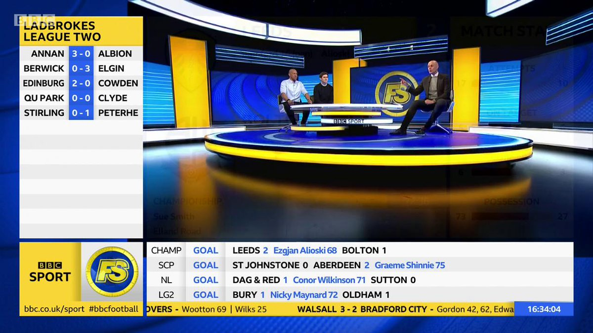 Match of the Day's photo on Longstaff