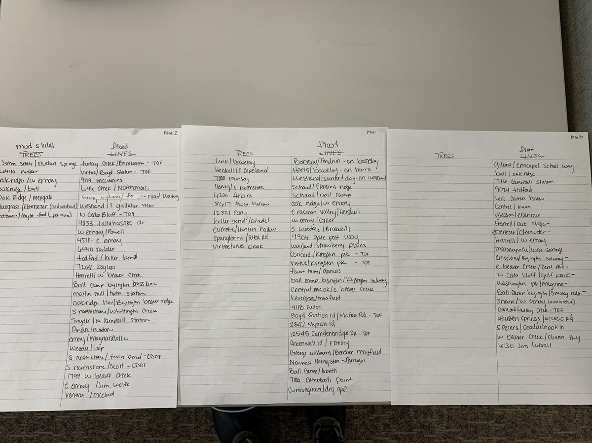Knox County Dispatch is taking meticulous notes of all the flooded roads/trees down in the county. Here's the most recent list they've written down:  https://t.co/8PcQ9MjDnh  LIVE FLOOD COVERAGE:  https://t.co/odZvBqSPCa
