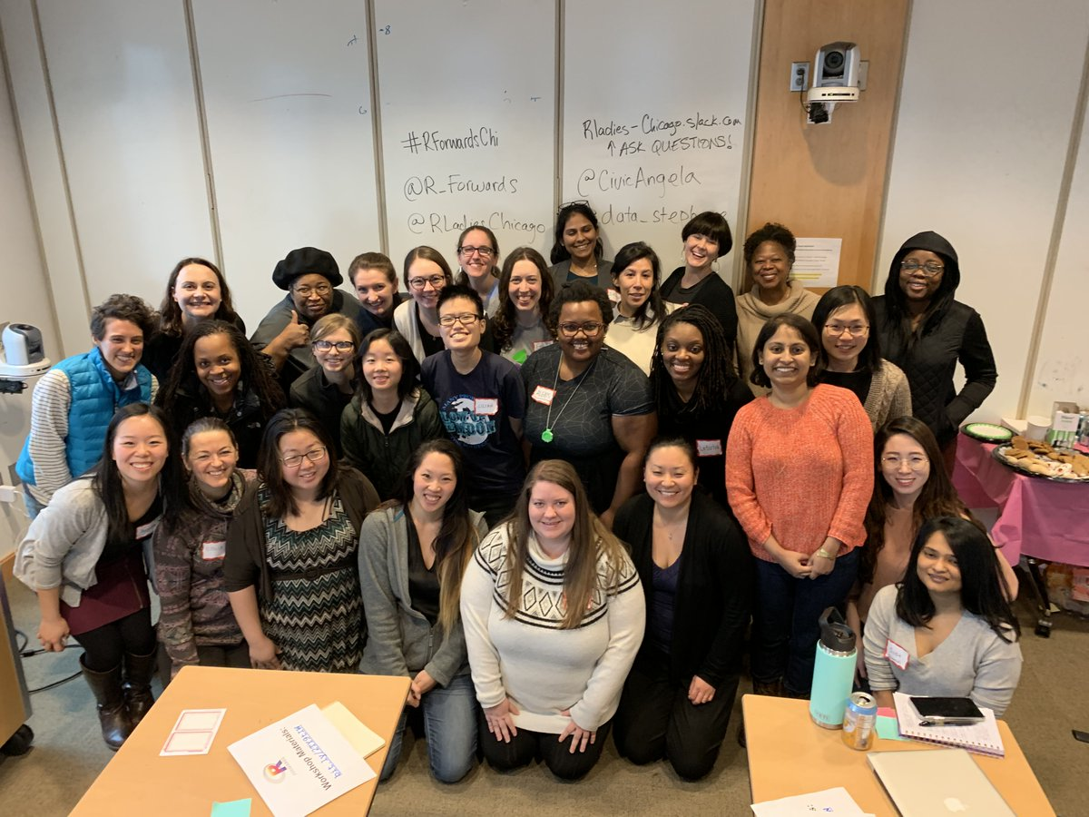 Image Caption: Women's Package Development Workshop Attendees