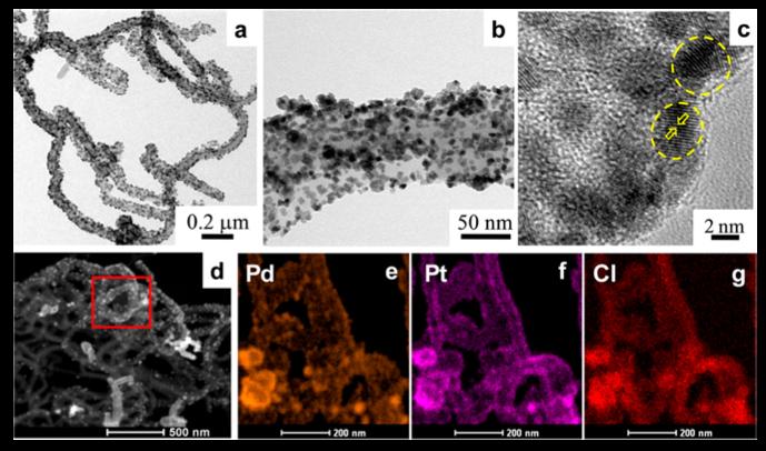 #Nanoparticles alloy formation by #radiolysis by @jgrandgrandj @VincentWaele @SMintova @SandiaLabs @univ_lille  @ENSICAEN @Universite_Caen @CNRS #INC_CNRS https://t.co/8s5V31xZMR