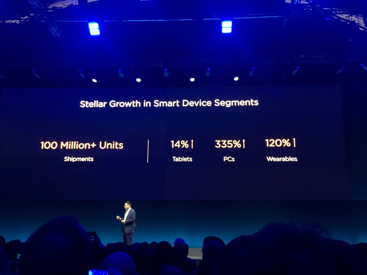 L'ascension de Huawei vue en quelques chiffres. #MWC19