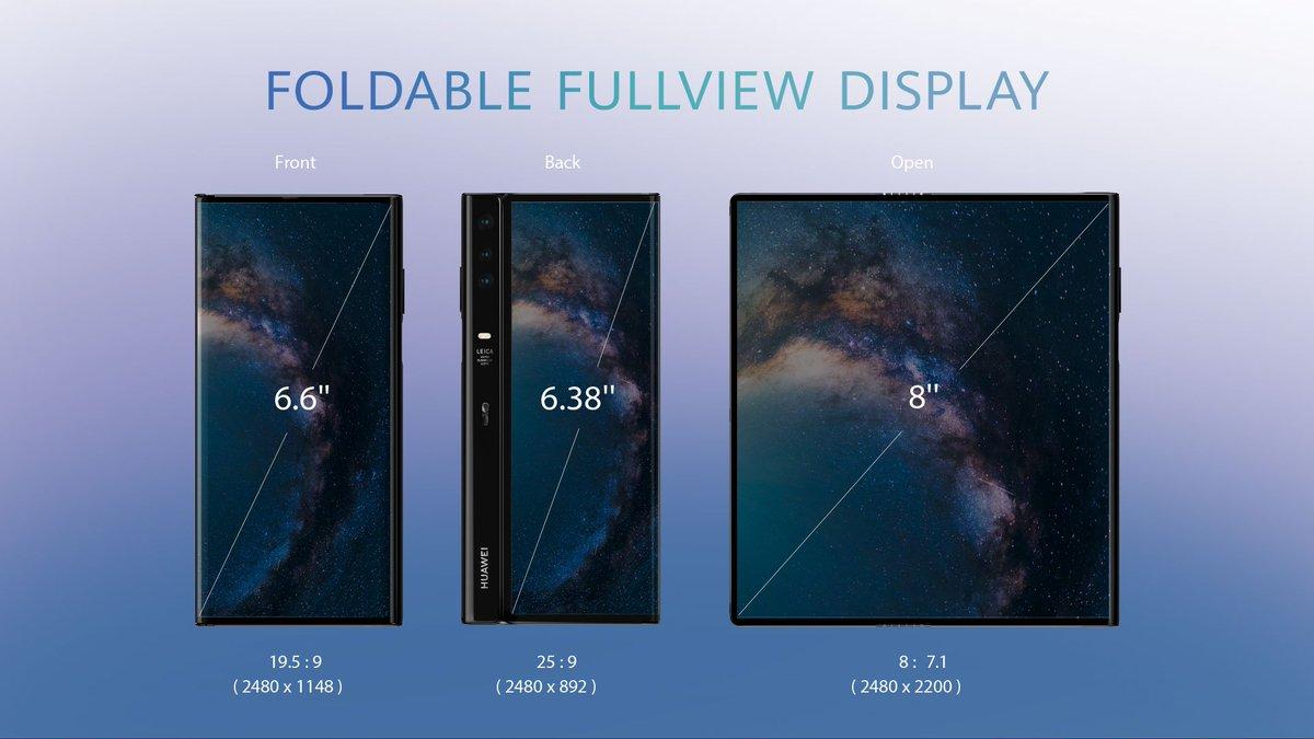 MWC 2019. Huawei представила свой первый сгибающийся смартфон Huawei Mate X с поддержкой 5G