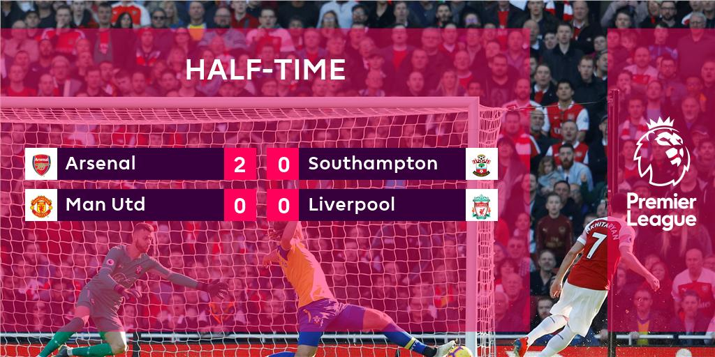 Hasil pertandingan Arsenal Vs Southampton dan Man United Vs Liverpool, Minggu (24/2/2019).