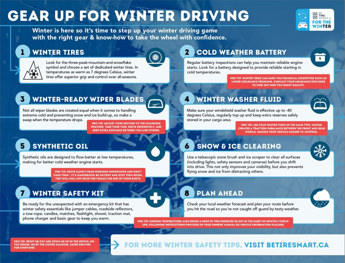 Be Tire Smart Canada On Twitter Winter Is Here In Full Force Use These Safety And Money Saving Commuting Tips Https T Co Puwlzkimky