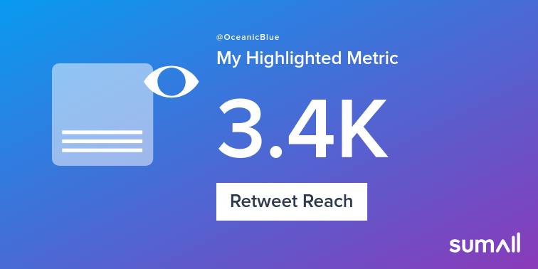 My week on Twitter 🎉: 6 Mentions, 2.36K Mention Reach, 6 Likes, 1 Retweet, 3.4K Retweet Reach. See yours with https://t.co/RR3ummlzII https://t.co/4V8YcXsQpp