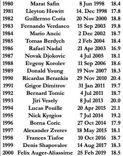 Rio Open 2019 - ATP 500 - Page 4 D0NH-jwWkAAAAxb