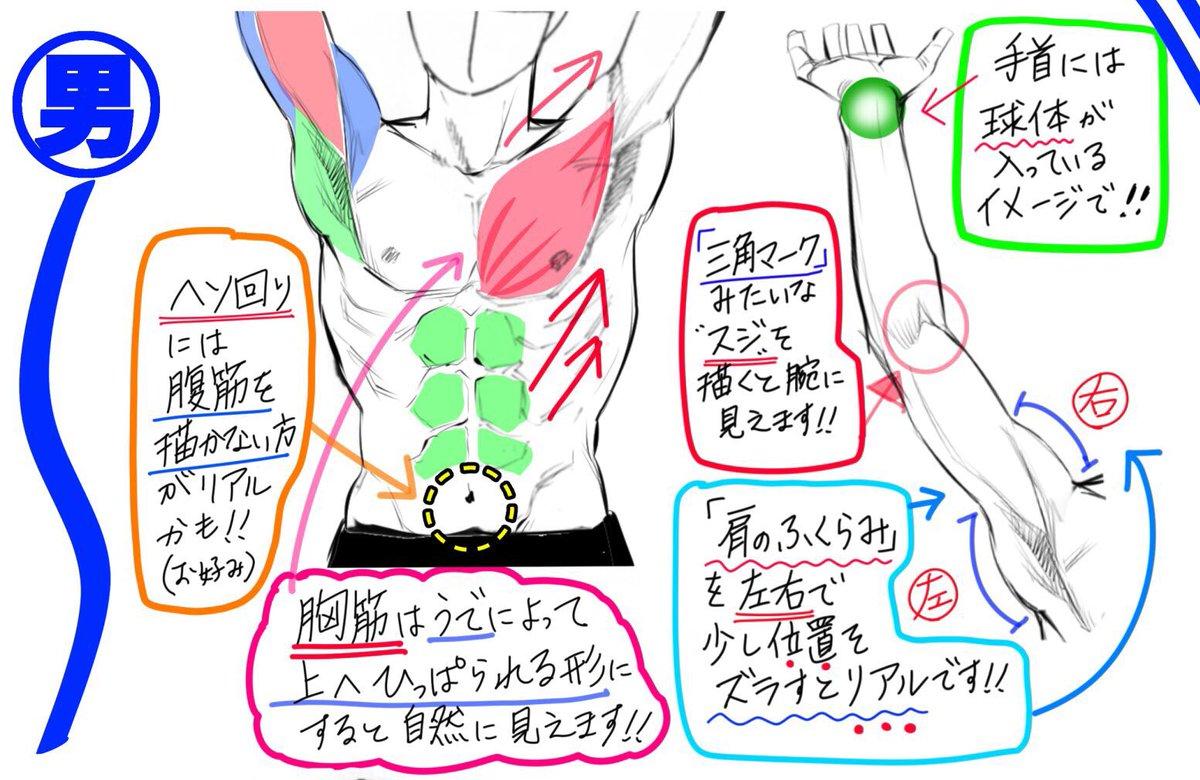 吉村拓也fanboxイラスト講座 On Twitter 腕を上げるポーズの描き