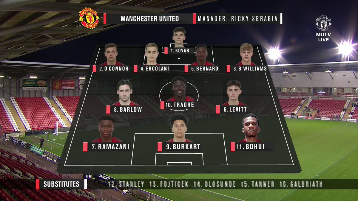 Bas On Twitter Man Utd U23 Line Up V Reading U23 In The Premier League Cup Interesting Garner Gomes Chong Are Not Present Probably Because Of The Injuries In The First
