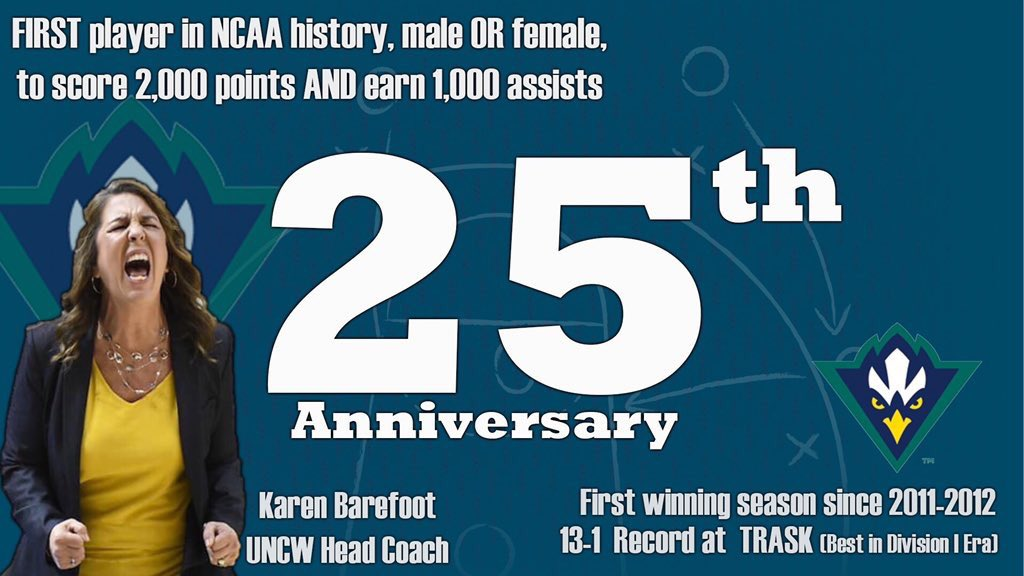 Have y'all seen this? She's putting UNCW on the map she's already been on for years!