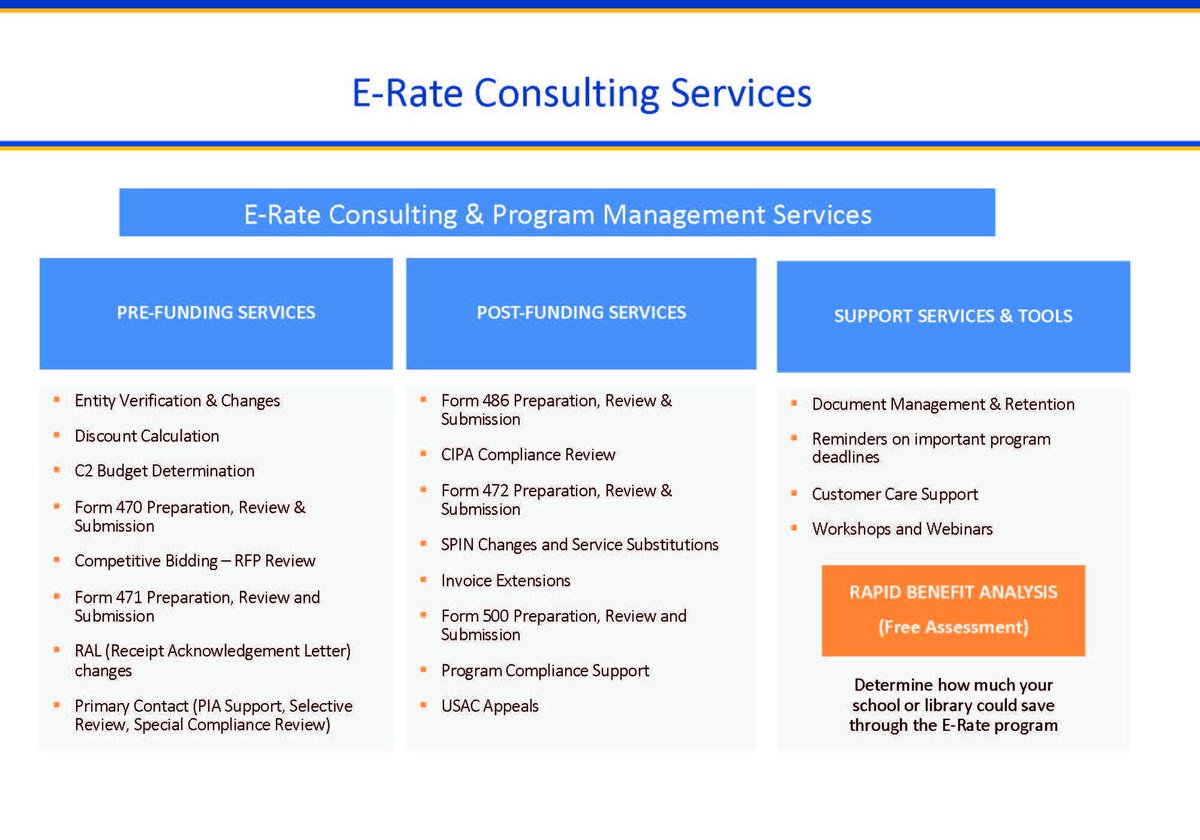 Rfp For Erate