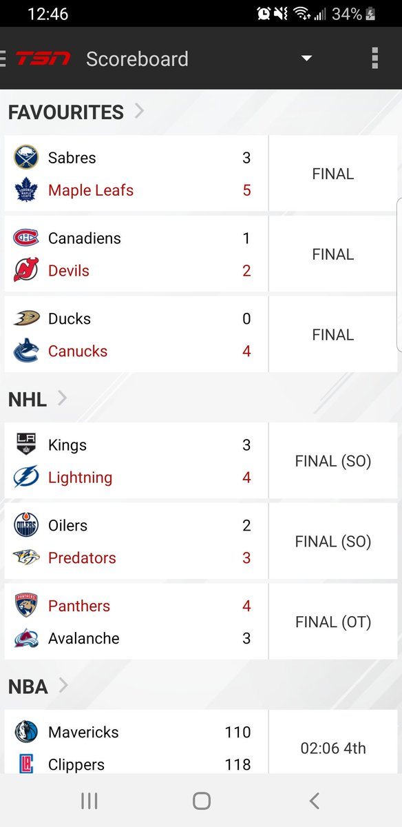 It's an all around good time to be a Canadian fan right meow aha:)  Canucks 4 to nothing in their final play #govancouver go!! pic.twitter.com/zF2orzYqJD