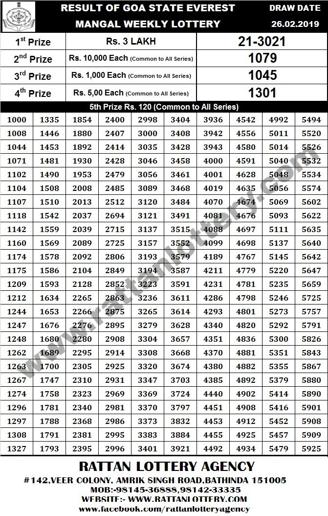 Results Feb 2019 - Rattan Lottery