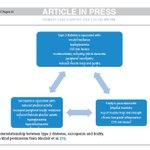 Image for the Tweet beginning: ESSENTIAL for treating #elderly patients!!!  Factors