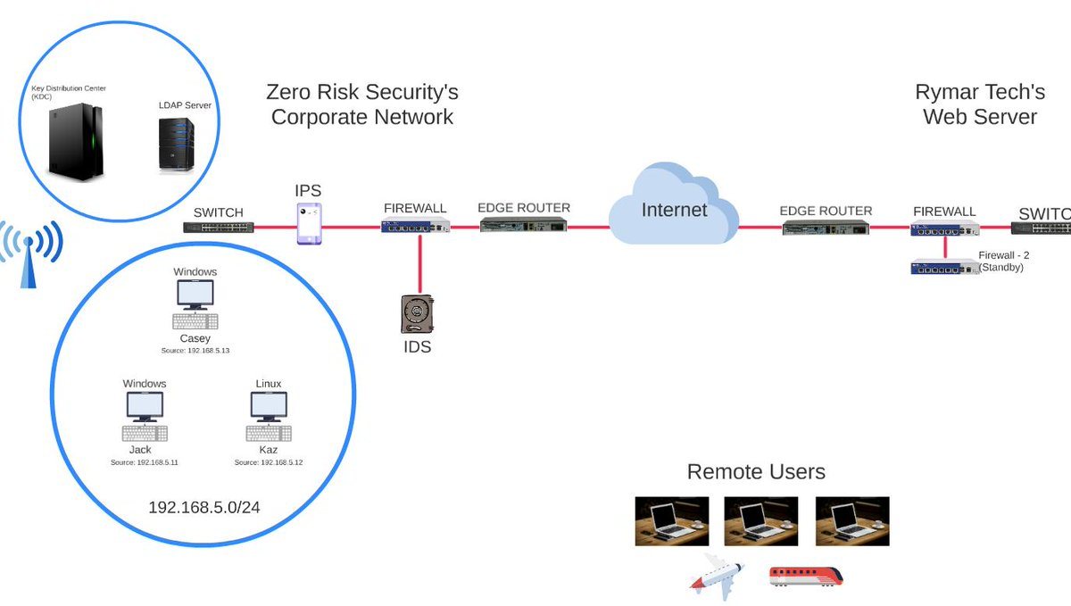 Checkpoint vs palo alto firewalls