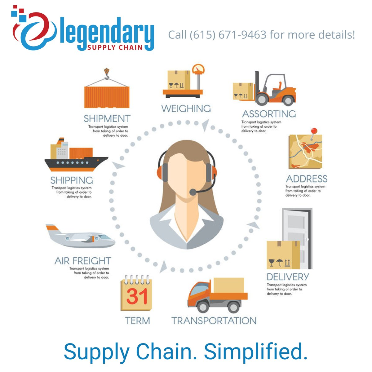 supplychainsimplified hashtag on Twitter