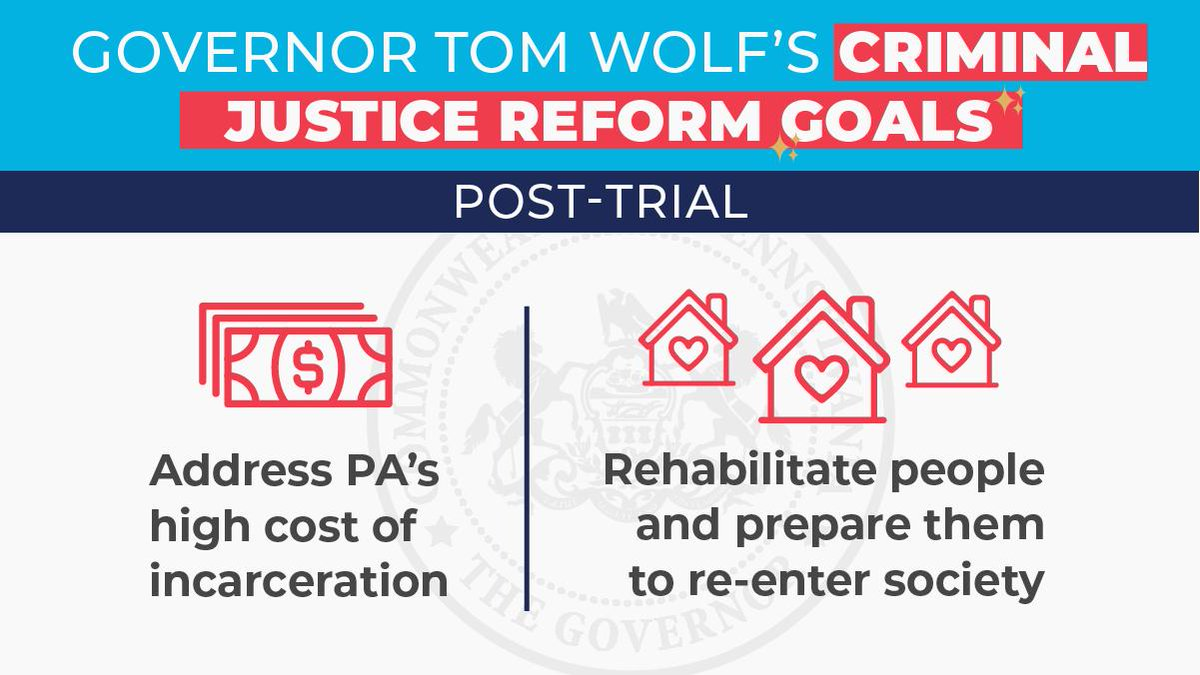 Governor Tom Wolf on Twitter:
