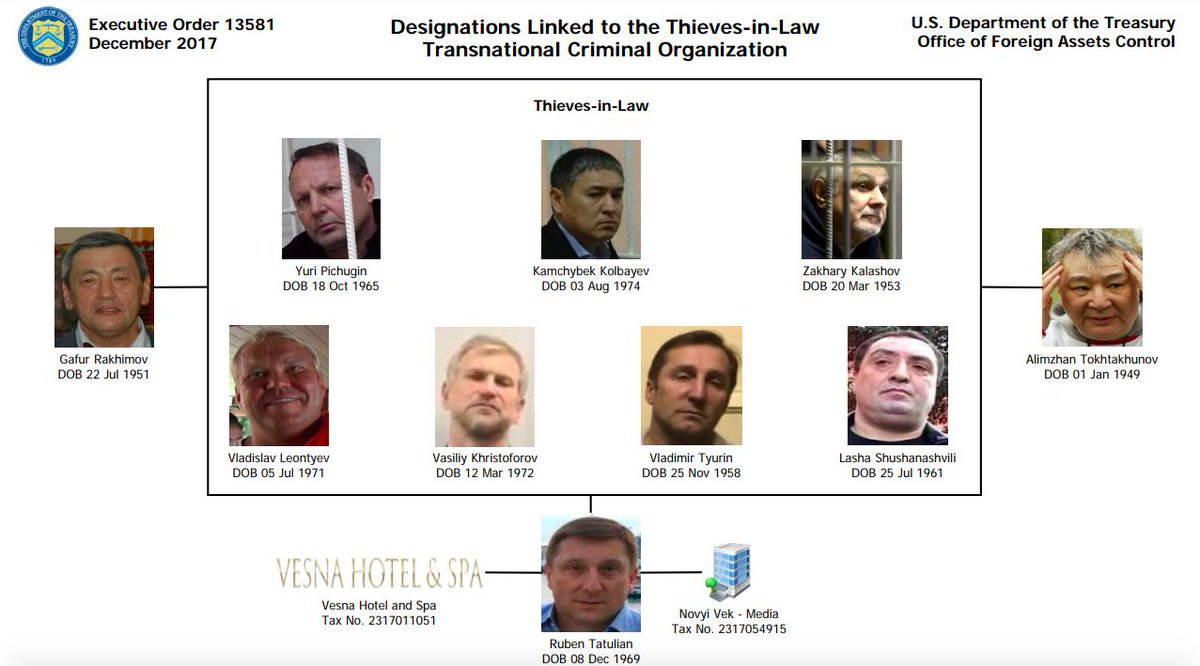 @ericgarland Kamchybek Kolbayev is linked to Alimzhan Tokhtakunov in this Treasury Department Office of Assets Control chart. Tok is a top Russian vor close to Mogilevich. Tok was in the VIP section, Miss Universe Pageant Moscow 2013 and protected the Trump Tower money-laundering operation.